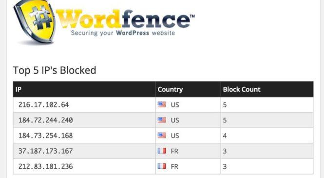WordPress is the new Windows